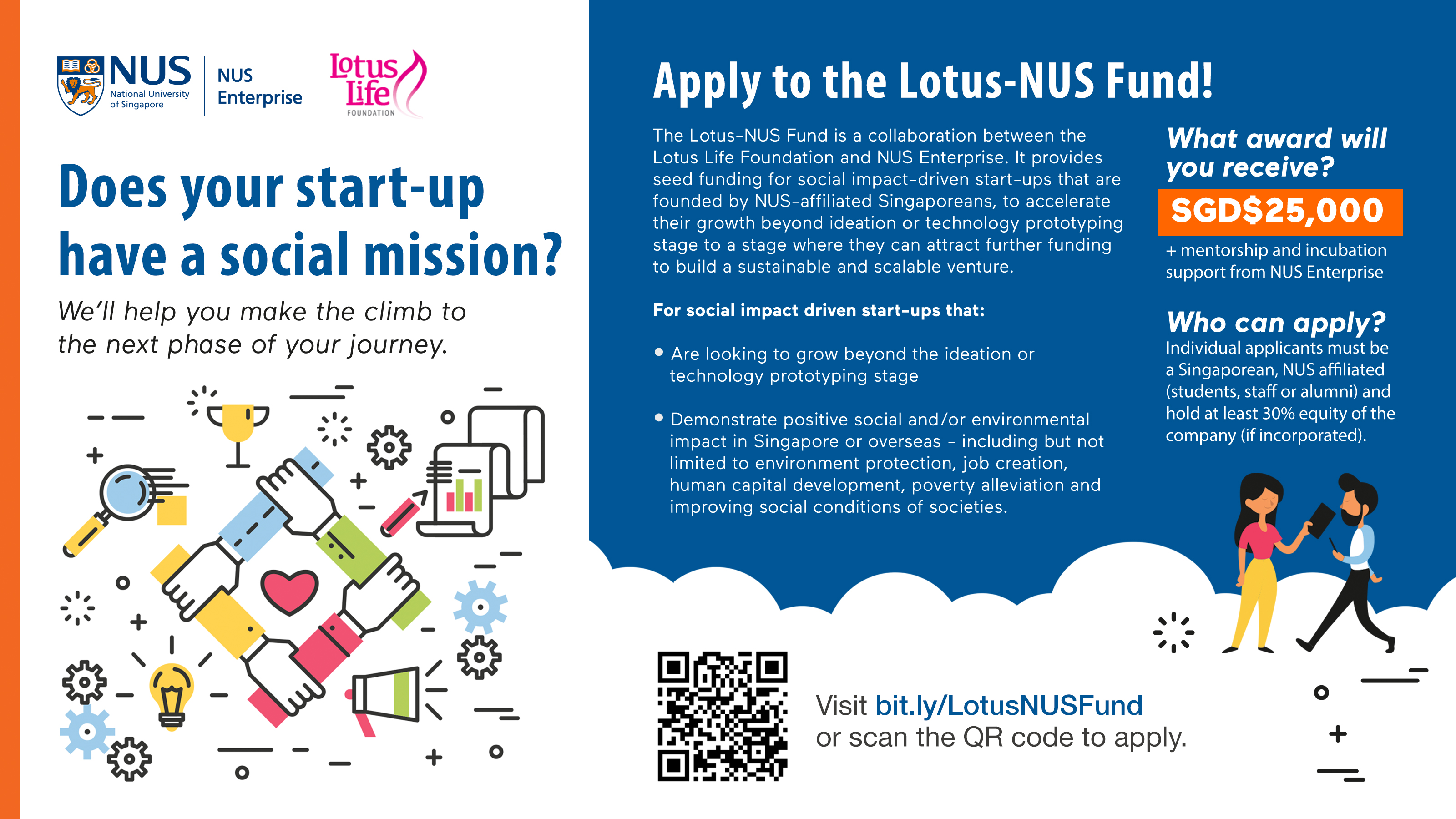 Lotus NUS Fund 2019
